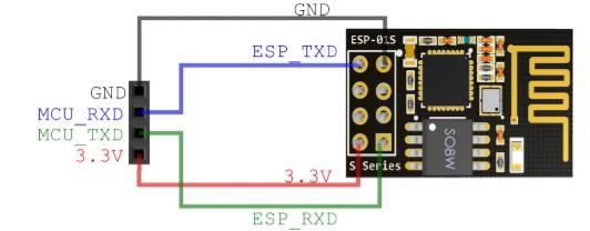 esp01 下载接线.png