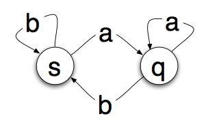 simple-state-machine